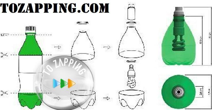 Lámparas Recicladas De Plástico